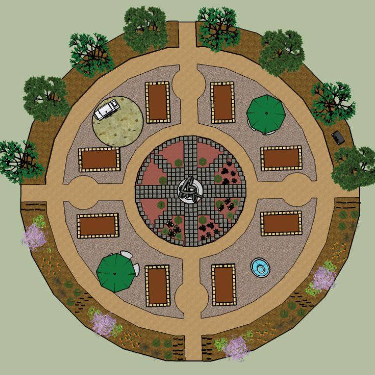 arial view of garden model