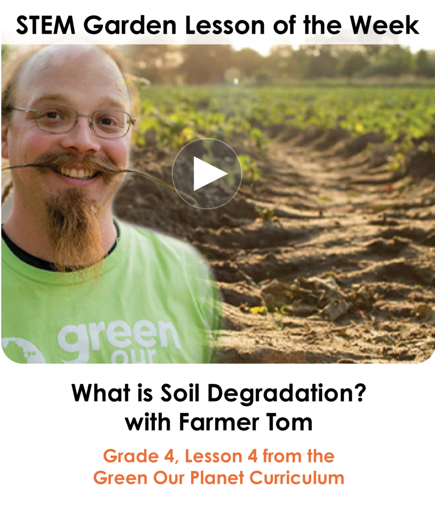 What is Soil Degradation with Farmer Tom - mailchimp